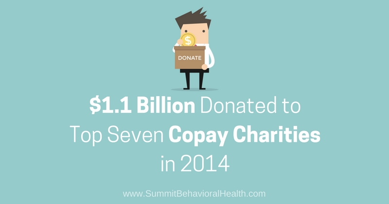 1-1-billion-donated-to-copay-charities-summit-behavioral-health